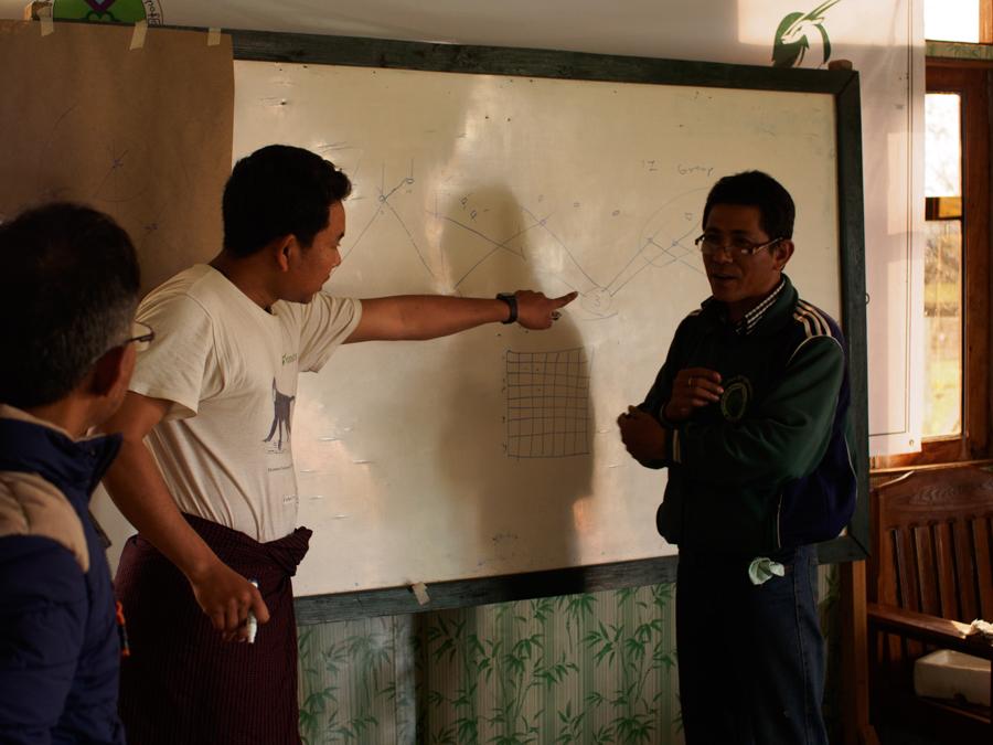Mitarbeiter- Training am Indawgyi-See, Myanmar