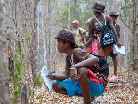 Kinder bei der Beobachtung von Lemuren